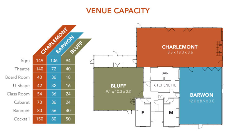 Barwon Heads Resort Conference Floor Plans